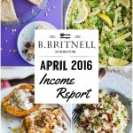 Traffic & Income Report: April 2016