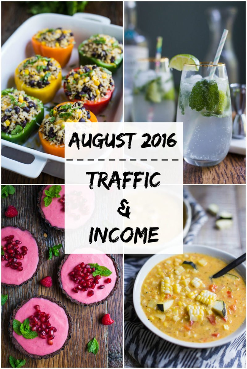 Traffic & Income Report: August 2016