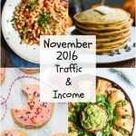 Traffic & Income Report: November 2016